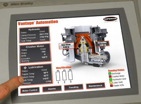 Superior Industries Vantage Cone Crusher Automation